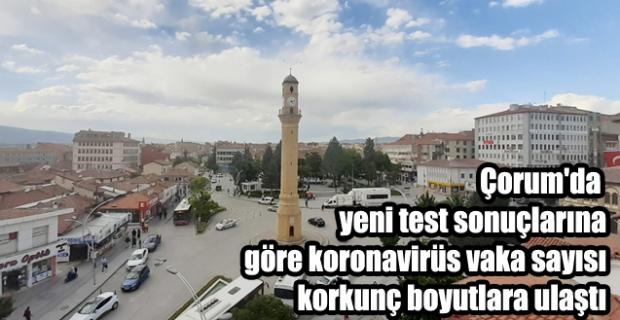 Son Dakika! Çorum'da 200 teste 43 koronavirüs vakası tespit edildi!